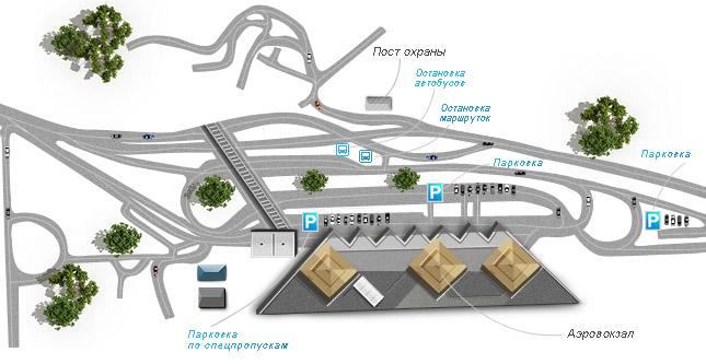 онлайн табло аэропорт сочи