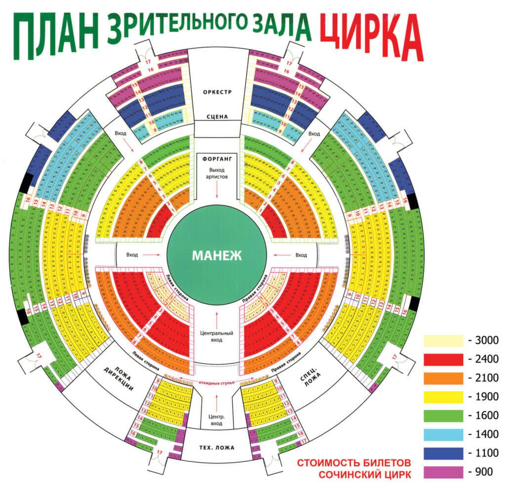 Схема зала цирка в Сочи